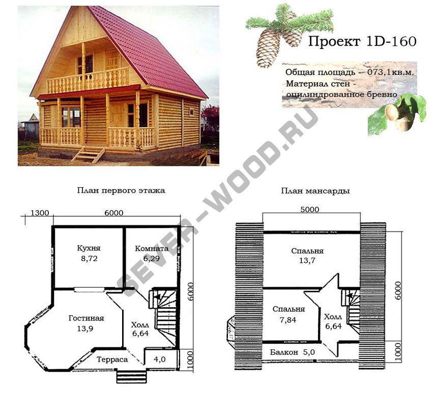 Газификация дома План газификации частного дома  BuilderClub